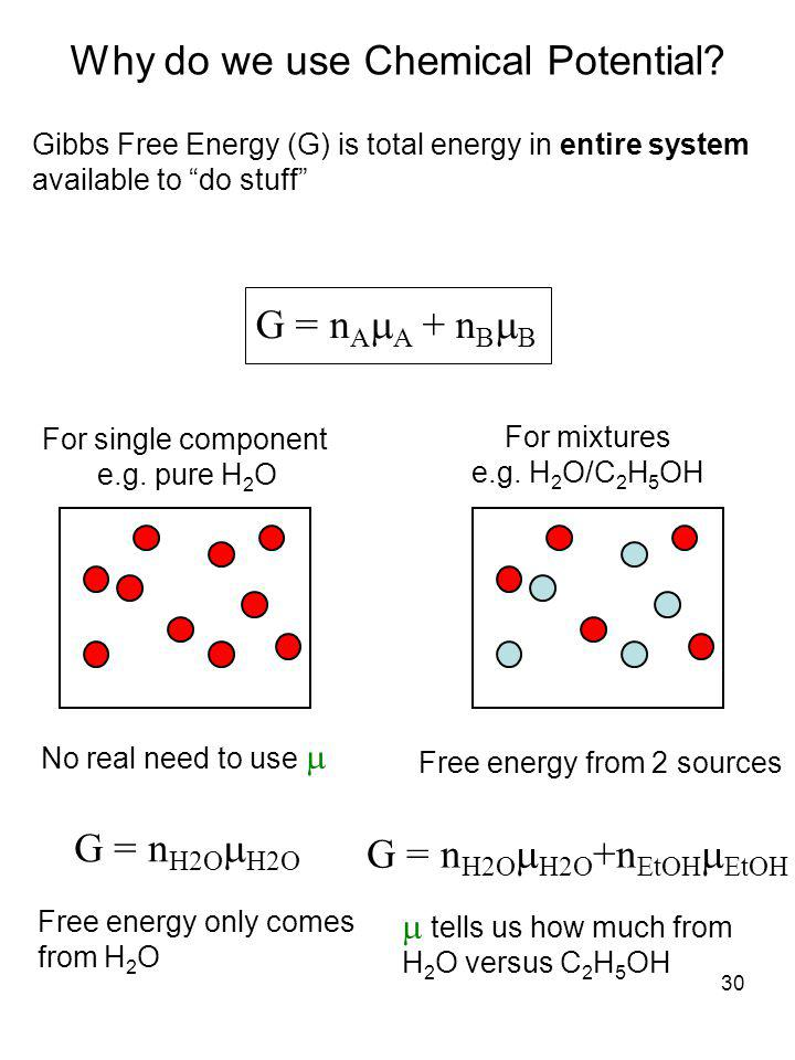 30 For single component e.g. pure H 2 O Why do we use Chemical Potential? No real need to use  Gibbs Free Energy (G) is total energy in entire system
