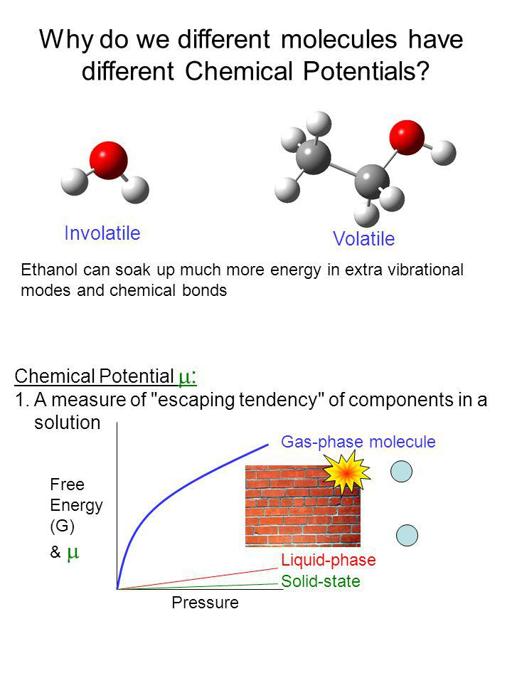 31 Chemical Potential  : 1. A measure of