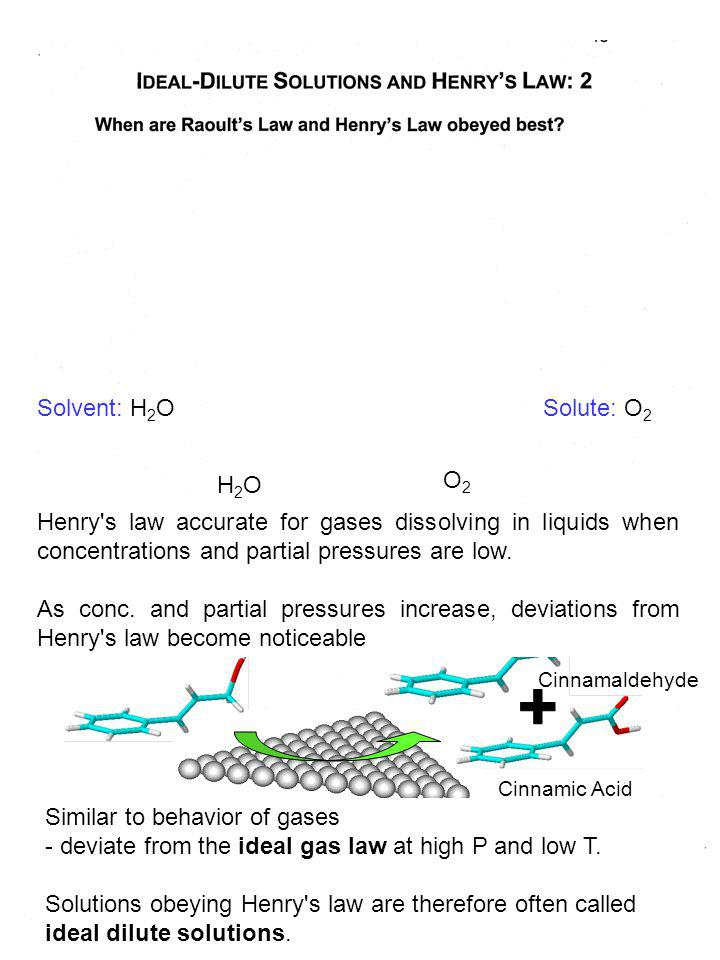 44 Consider O 2 dissolution in water: Important in Green Chemistry for selective oxidation Cinnamyl Alcohol Cinnamic Acid Cinnamaldehyde Solvent: H 2