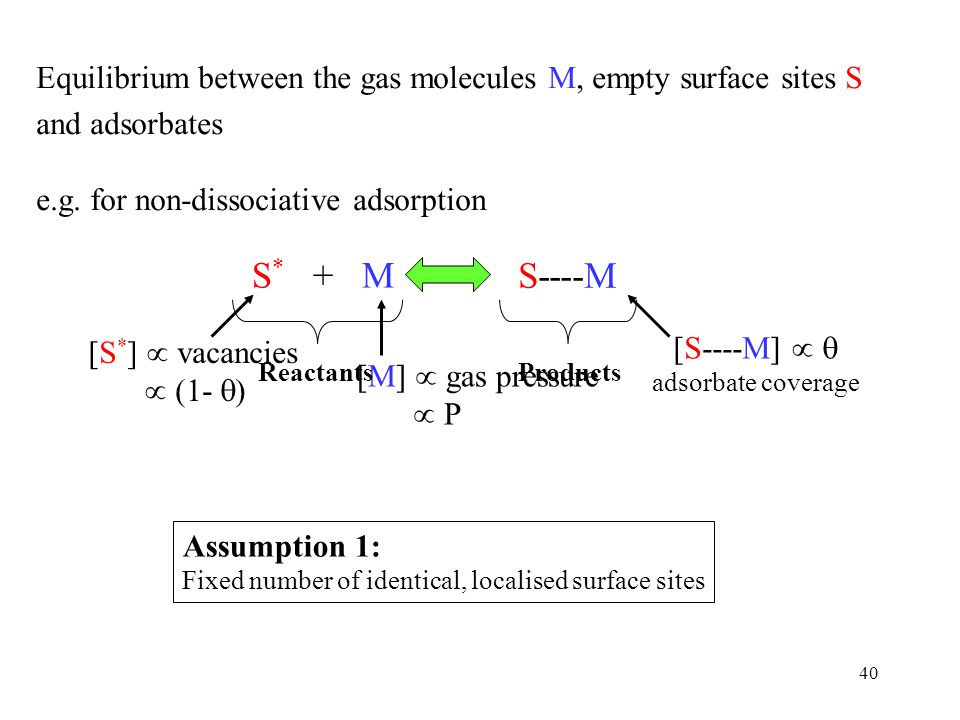 40 Equilibrium between the gas molecules M, empty surface sites S and adsorbates e.g. for non-dissociative adsorption S * + M S----M Assumption 1: Fix