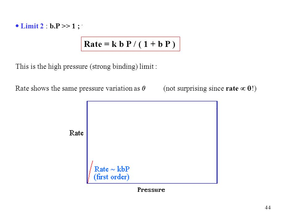 44  Limit 2 : b.P >> 1 ; then ( 1 + b.P ) ~ b.P and Rate ~ k i.e. zero order reaction (with respect to A) This is the high pressure (strong binding)