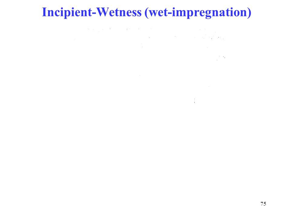 75 Incipient-Wetness (wet-impregnation)