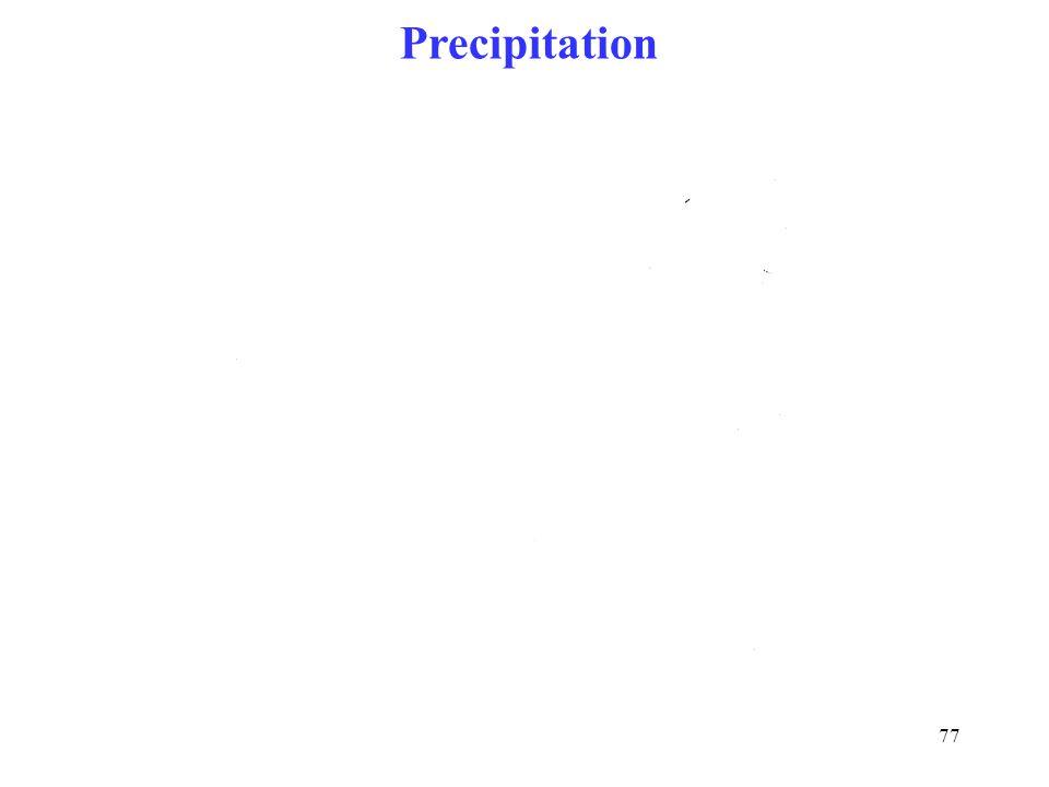77 Precipitation