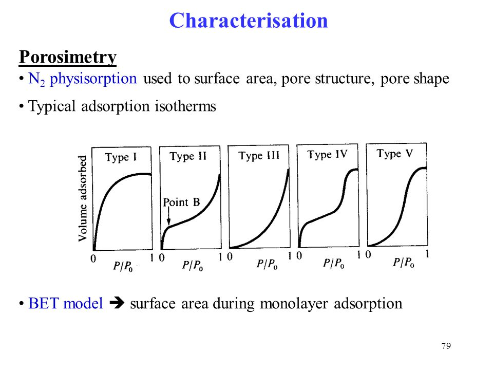 79 Porosimetry N 2 physisorption used to surface area, pore structure, pore shape Typical adsorption isotherms BET model  surface area during monolay