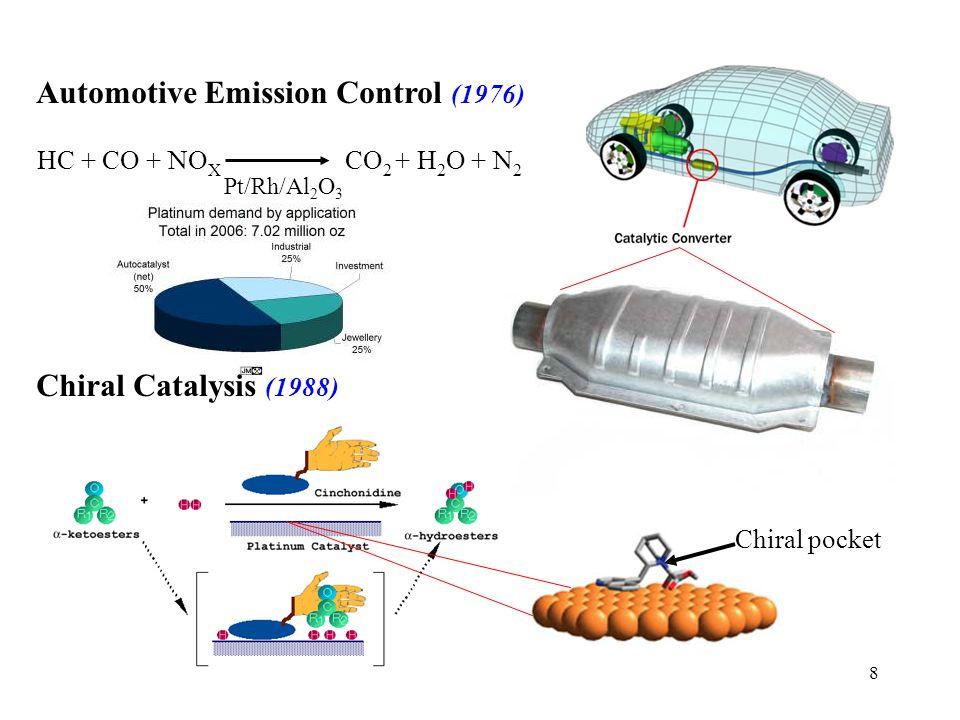 8 Automotive Emission Control (1976) Pt/Rh/Al 2 O 3 HC + CO + NO X CO 2 + H 2 O + N 2 Chiral Catalysis (1988) Chiral pocket