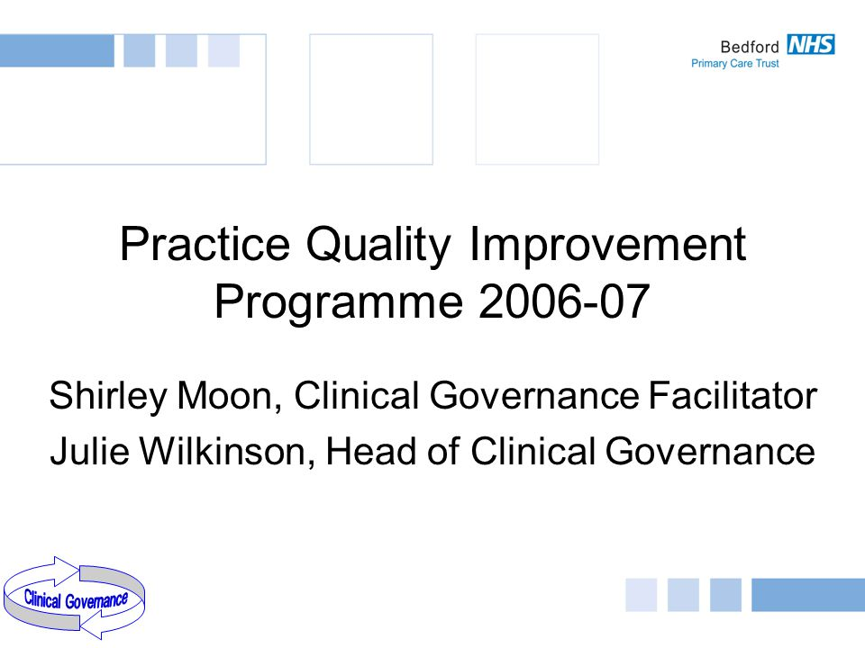 Practice Quality Improvement Programme 2006-07 Shirley Moon, Clinical Governance Facilitator Julie Wilkinson, Head of Clinical Governance