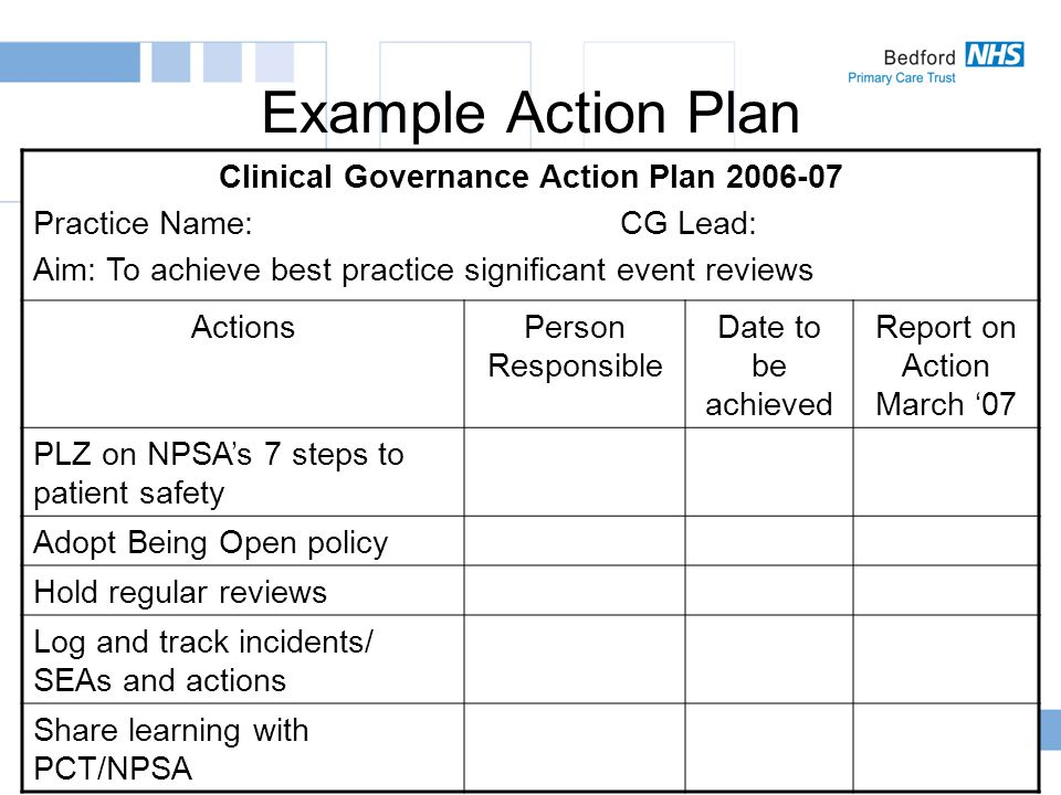 Example Action Plan Clinical Governance Action Plan 2006-07 Practice Name:CG Lead: Aim: To achieve best practice significant event reviews ActionsPerson Responsible Date to be achieved Report on Action March '07 PLZ on NPSA's 7 steps to patient safety Adopt Being Open policy Hold regular reviews Log and track incidents/ SEAs and actions Share learning with PCT/NPSA
