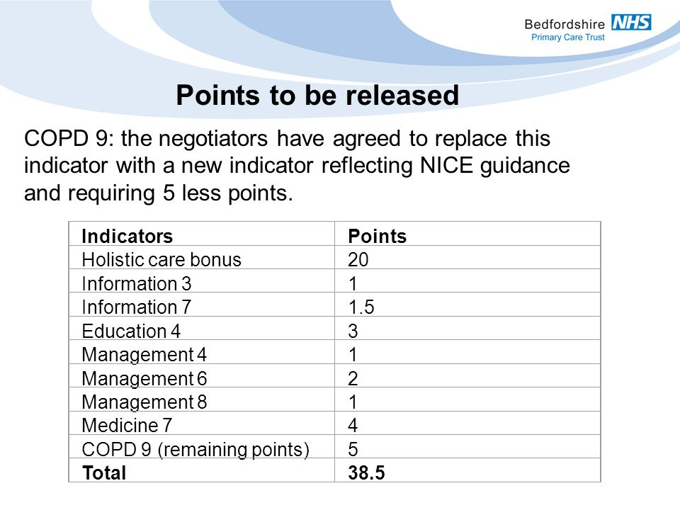 Points to be released COPD 9: the negotiators have agreed to replace this indicator with a new indicator reflecting NICE guidance and requiring 5 less points.