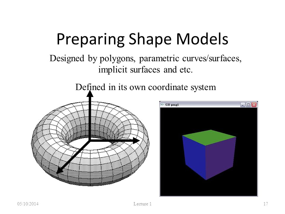 Preparing Shape Models 05/10/2014 Lecture 1 17 Designed by polygons, parametric curves/surfaces, implicit surfaces and etc.