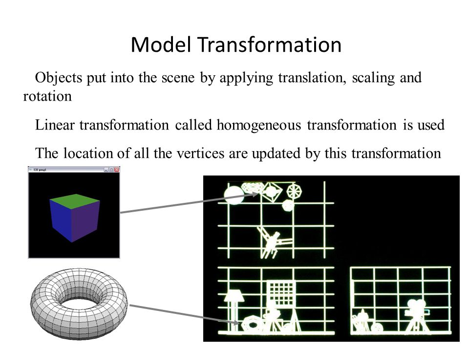 Model Transformation 05/10/2014 Lecture 1 18 Objects put into the scene by applying translation, scaling and rotation Linear transformation called homogeneous transformation is used The location of all the vertices are updated by this transformation