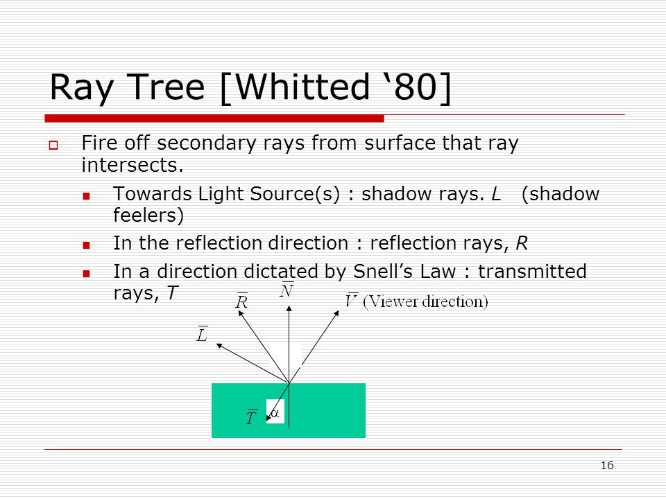 16 05/10/2014 Ray Tree [Whitted '80]  Fire off secondary rays from surface that ray intersects.