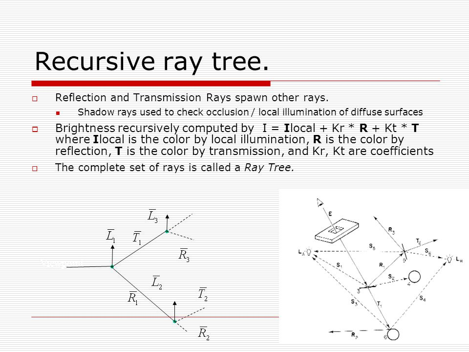 17 05/10/2014 Recursive ray tree.  Reflection and Transmission Rays spawn other rays.