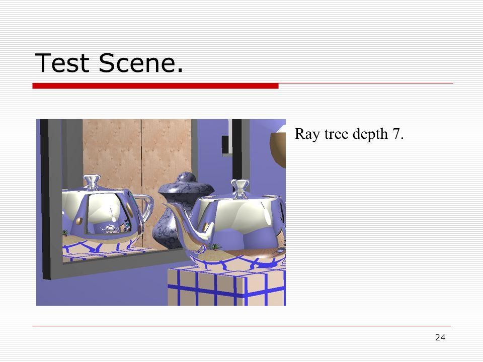 24 05/10/2014 Test Scene. Ray tree depth 7.