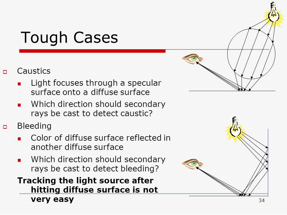 34 05/10/2014 Tough Cases  Caustics Light focuses through a specular surface onto a diffuse surface Which direction should secondary rays be cast to detect caustic.