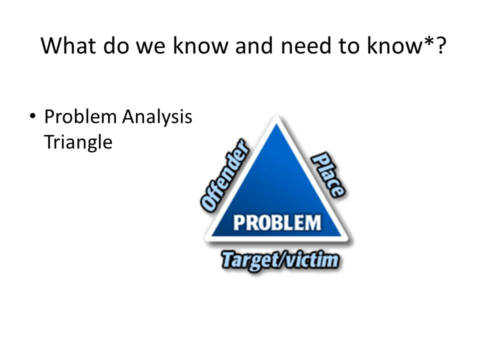 What do we know and need to know* Problem Analysis Triangle
