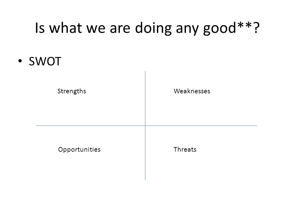 Is what we are doing any good** SWOT StrengthsWeaknesses OpportunitiesThreats