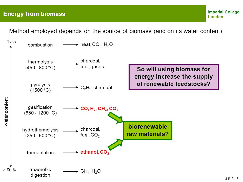 Imperial College London Energy from biomass Method employed depends on the source of biomass (and on its water content) combustion thermolysis (450 -