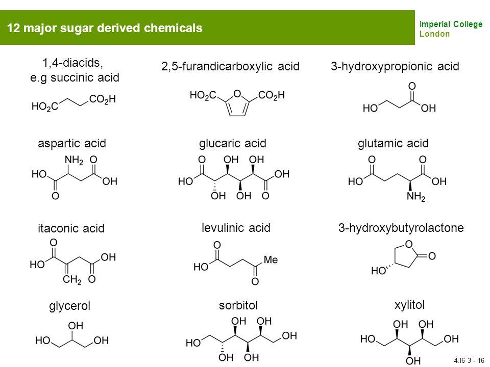 Imperial College London 12 major sugar derived chemicals 1,4-diacids, e.g succinic acid 2,5-furandicarboxylic acid 3-hydroxypropionic acid aspartic ac