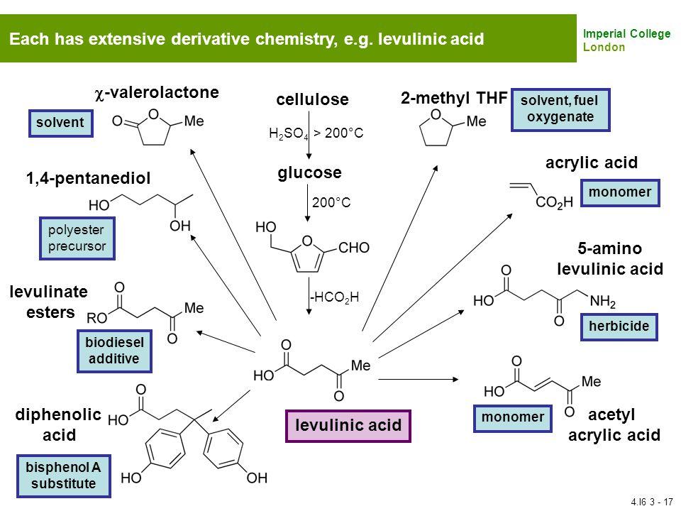 Imperial College London Each has extensive derivative chemistry, e.g. levulinic acid  -valerolactone 2-methyl THF acrylic acid 1,4-pentanediol levuli