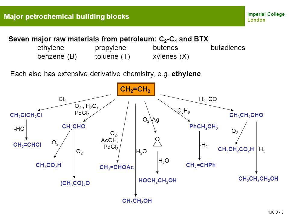 Imperial College London Major petrochemical building blocks Seven major raw materials from petroleum: C 2 -C 4 and BTX ethylenepropylenebutenesbutadie