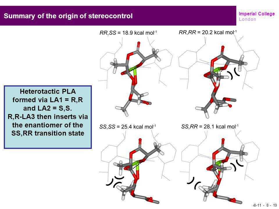 Imperial College London Summary of the origin of stereocontrol 4I-11 - 8 - 19 Heterotactic PLA formed via LA1 = R,R and LA2 = S,S.