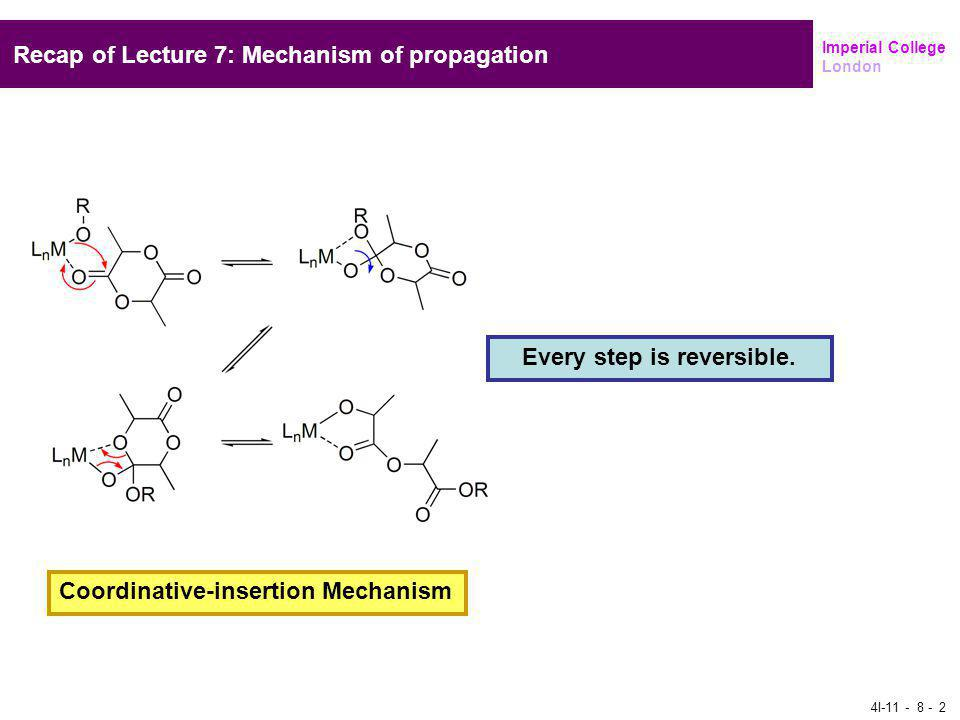 Every step is reversible. Coordinative-insertion Mechanism Imperial College London Recap of Lecture 7: Mechanism of propagation 4I-11 - 8 - 2