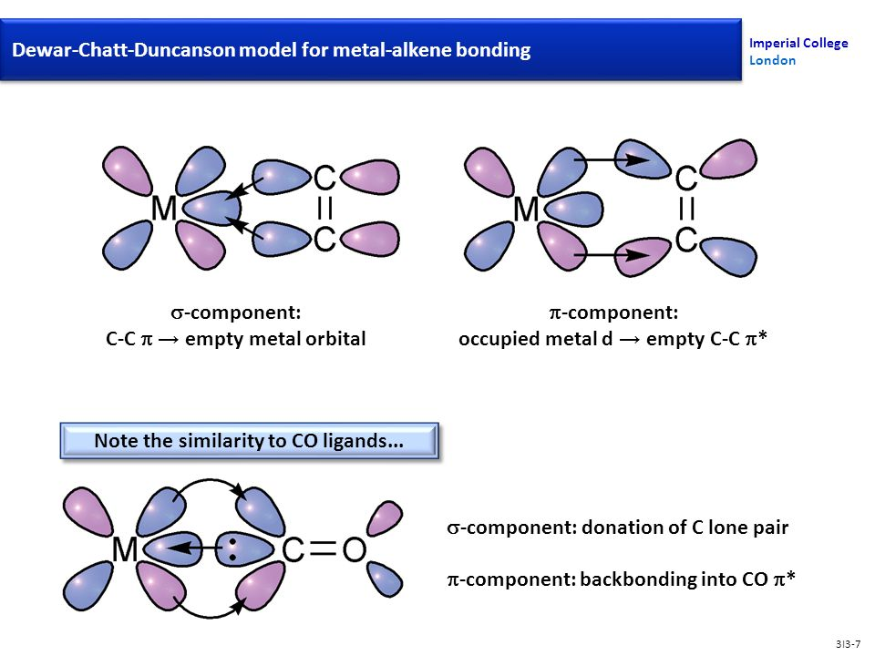 Note the similarity to CO ligands...
