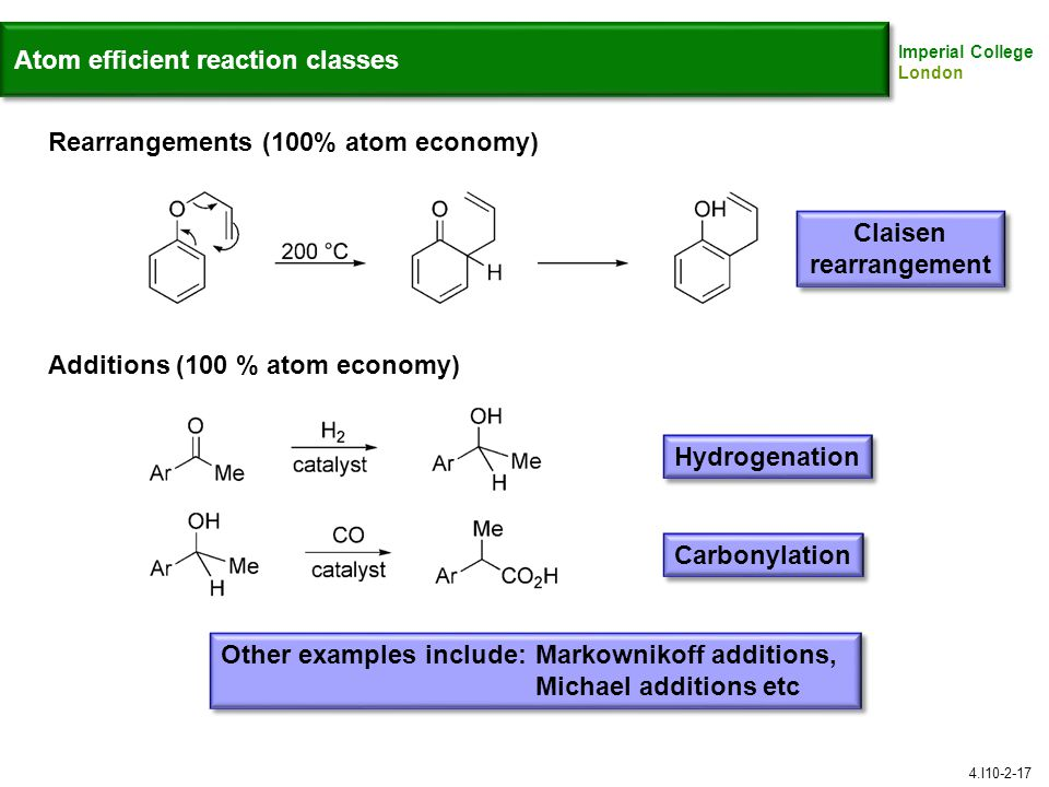 Imperial College London Atom efficient reaction classes Rearrangements (100% atom economy) Claisen rearrangement Claisen rearrangement Additions (100 % atom economy) Hydrogenation Carbonylation Other examples include:Markownikoff additions, Michael additions etc Other examples include:Markownikoff additions, Michael additions etc 4.I10-2-17
