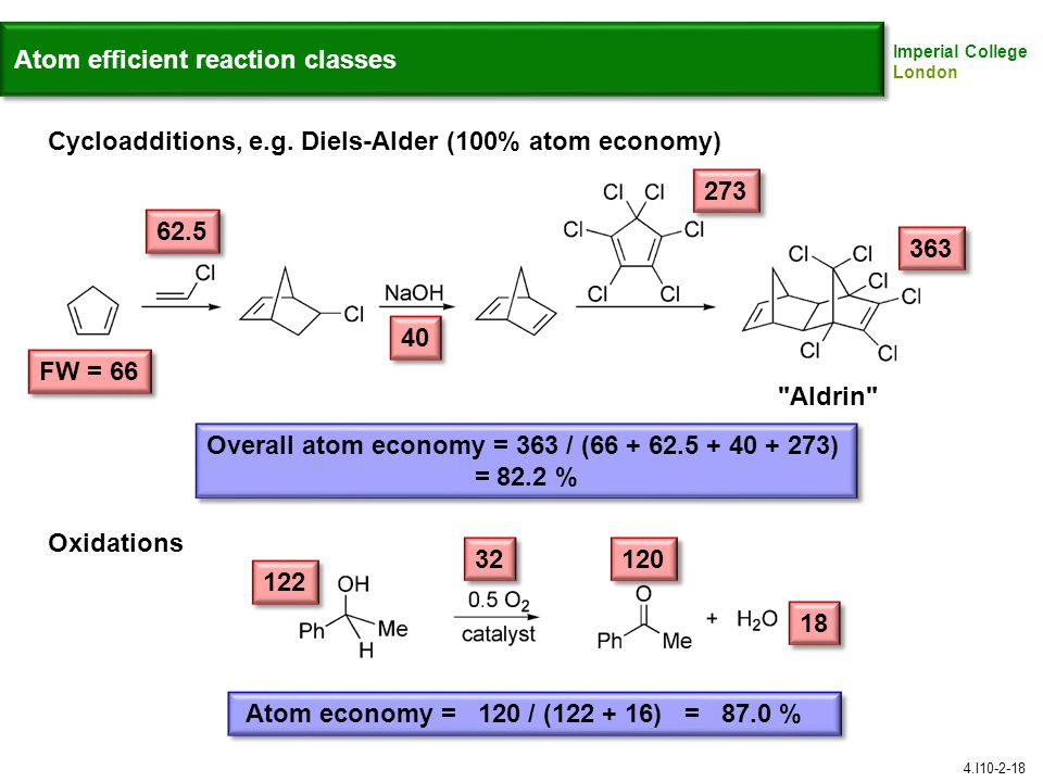 Imperial College London Atom efficient reaction classes Cycloadditions, e.g.
