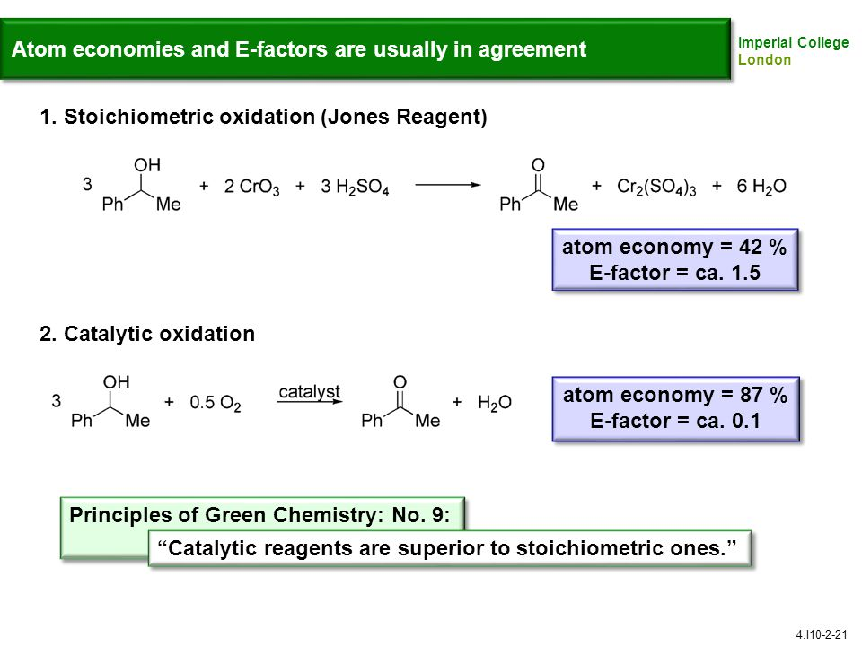 Imperial College London Atom economies and E-factors are usually in agreement 1.