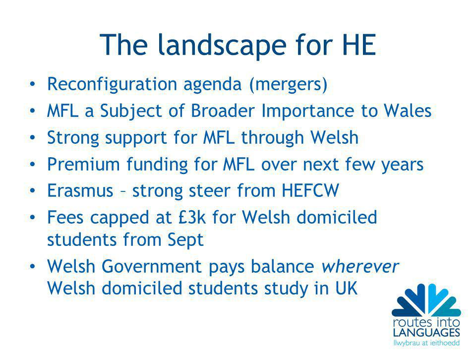 The landscape for HE Reconfiguration agenda (mergers) MFL a Subject of Broader Importance to Wales Strong support for MFL through Welsh Premium funding for MFL over next few years Erasmus – strong steer from HEFCW Fees capped at £3k for Welsh domiciled students from Sept Welsh Government pays balance wherever Welsh domiciled students study in UK