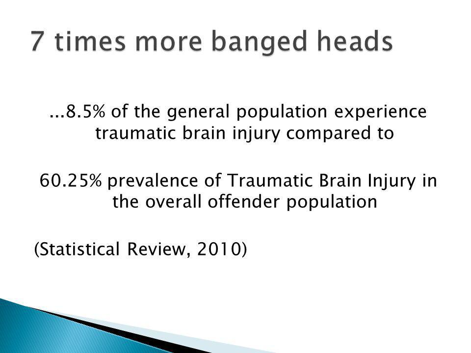 ...8.5% of the general population experience traumatic brain injury compared to 60.25% prevalence of Traumatic Brain Injury in the overall offender population (Statistical Review, 2010)