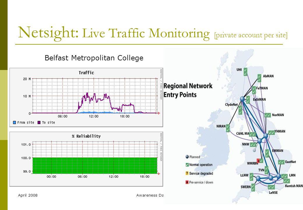 April 2008Awareness Day9 Netsight: Live Traffic Monitoring [private account per site] Belfast Metropolitan College