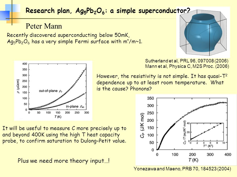 Recently discovered superconducting below 50mK, Ag 5 Pb 2 O 6 has a very simple Fermi surface with m * /m~1.