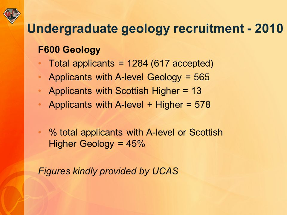 Undergraduate geology recruitment - 2010 F600 Geology Total applicants = 1284 (617 accepted) Applicants with A-level Geology = 565 Applicants with Scottish Higher = 13 Applicants with A-level + Higher = 578 % total applicants with A-level or Scottish Higher Geology = 45% Figures kindly provided by UCAS