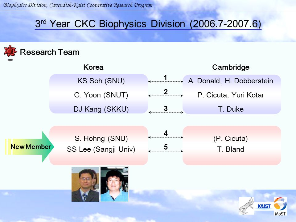 2 nd Year Outcome Biophysics Division, Cavendish-Kaist Cooperative Research Program Papers 5 papers published, 4 papers accepted, 2 papers submitted Presentations Molecular Cell Biology, GRC, NH, USA Patents PCT 2 items, Korean Patent 5 items