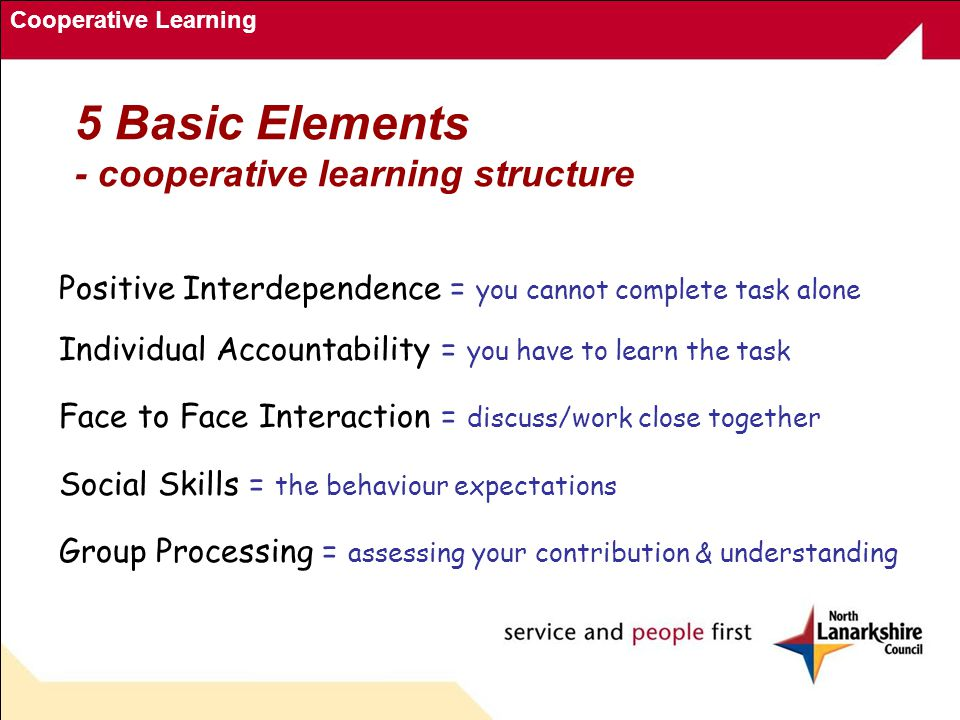 Cooperative Learning Positive Interdependence = you cannot complete task alone Individual Accountability = you have to learn the task Face to Face Interaction = discuss/work close together Social Skills = the behaviour expectations Group Processing = assessing your contribution & understanding 5 Basic Elements - cooperative learning structure
