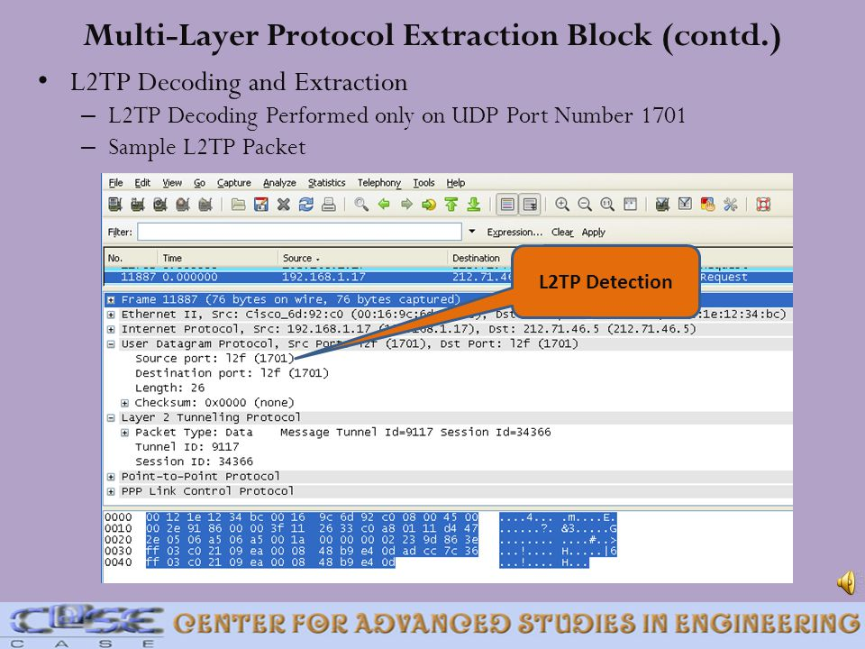 Multi-Layer Protocol Extraction Block (contd.) L2TP Decoding and Extraction – L2TP Decoding Performed only on UDP Port Number 1701 – Sample L2TP Packe