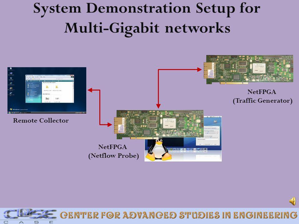 System Demonstration Setup for Multi-Gigabit networks NetFPGA (Netflow Probe) Remote Collector NetFPGA (Traffic Generator)