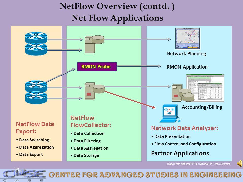 (4) NetFlow Overview (contd. ) Net Flow Applications Network Data Analyzer: Data Presentation Flow Control and Configuration Partner Applications NetF