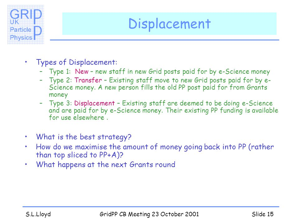 S.L.LloydGridPP CB Meeting 23 October 2001Slide 15 Displacement Types of Displacement: –Type 1: New – new staff in new Grid posts paid for by e-Science money –Type 2: Transfer – Existing staff move to new Grid posts paid for by e- Science money.