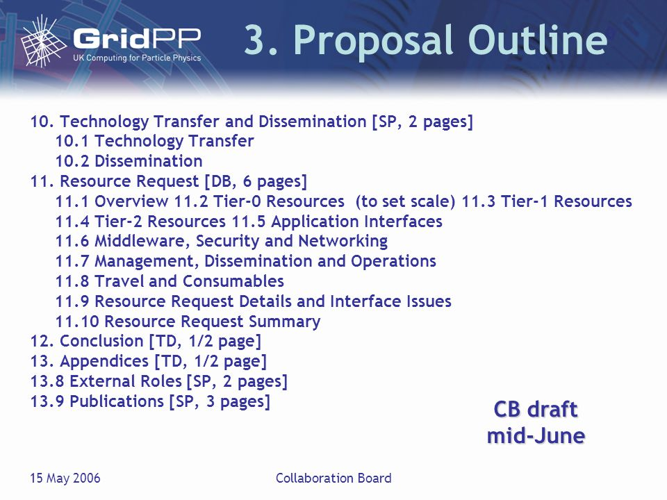 15 May 2006Collaboration Board 3. Proposal Outline 10.