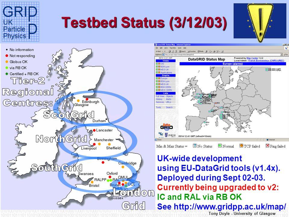 Tony Doyle - University of Glasgow Testbed Status (3/12/03) UK-wide development using EU-DataGrid tools (v1.4x). Deployed during Sept 02-03. Currently