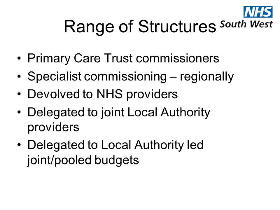 Range of Structures Primary Care Trust commissioners Specialist commissioning – regionally Devolved to NHS providers Delegated to joint Local Authorit