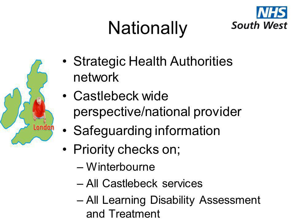 Nationally Strategic Health Authorities network Castlebeck wide perspective/national provider Safeguarding information Priority checks on; –Winterbour