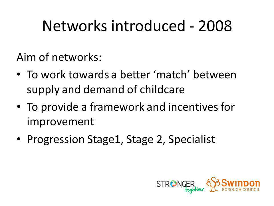 Networks introduced - 2008 Aim of networks: To work towards a better 'match' between supply and demand of childcare To provide a framework and incenti