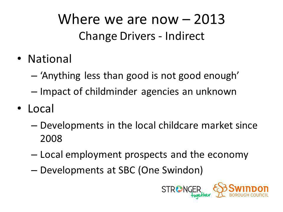 Where we are now – 2013 Change Drivers - Indirect National – 'Anything less than good is not good enough' – Impact of childminder agencies an unknown
