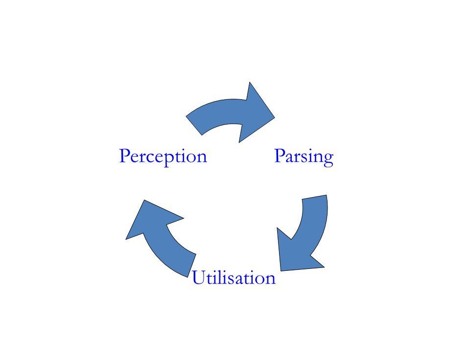 Parsing Utilisation Perception