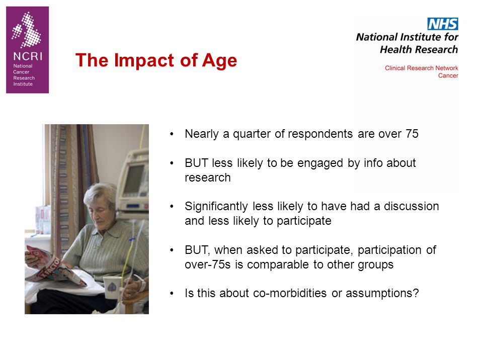 The Impact of Age Nearly a quarter of respondents are over 75 BUT less likely to be engaged by info about research Significantly less likely to have had a discussion and less likely to participate BUT, when asked to participate, participation of over-75s is comparable to other groups Is this about co-morbidities or assumptions