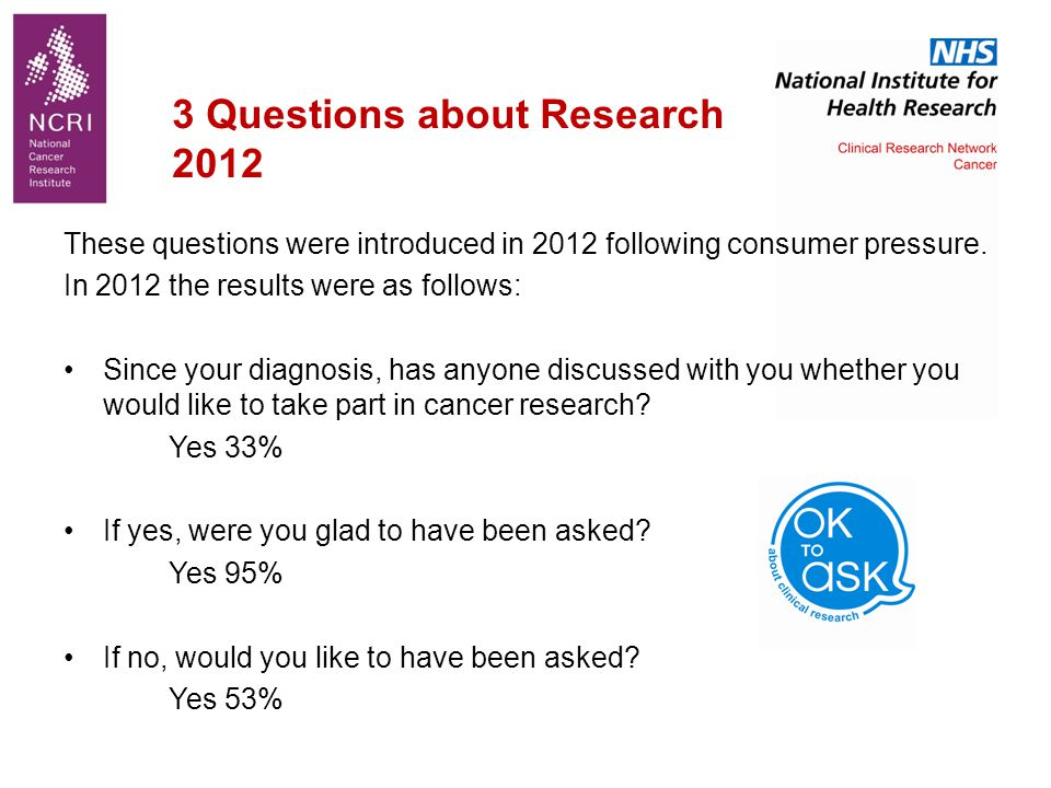 2012 Discussion about taking part in research.